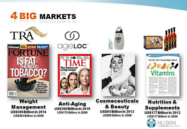 4-Big-Markets1 NuSkin.png