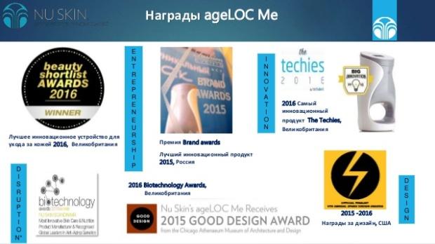 ageLOC ME awards